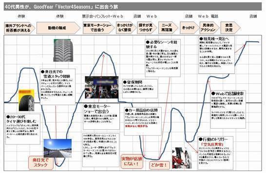 CJM事例3.jpg