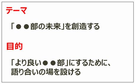 【図1】 テーマと目的(例).png