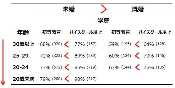 クロス表2つめ.jpg