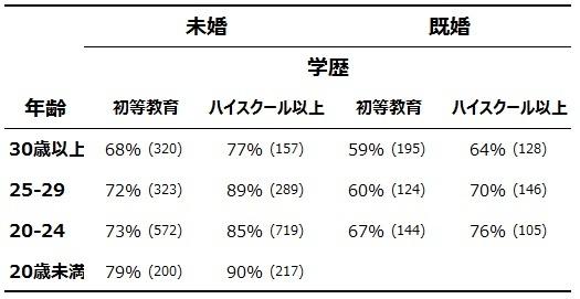 クロス表1つめ.jpg