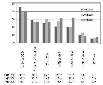 グラフA.jpg