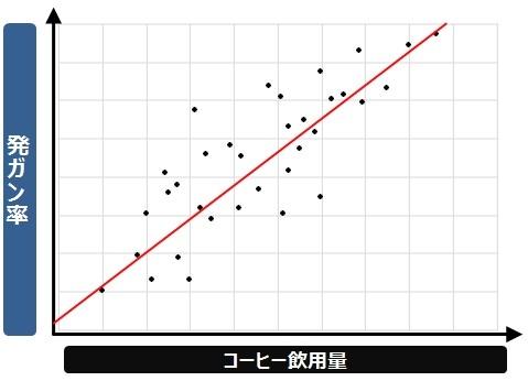 コーヒー×発ガン率グラフ.jpg