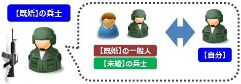 兵士図(1).jpg