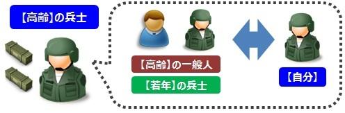 兵士図(2).jpg