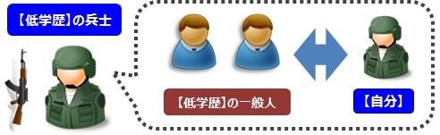 兵士図(3).jpg