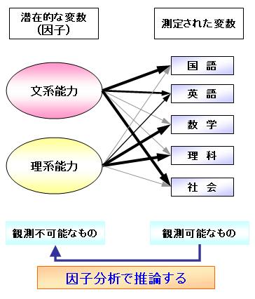 因子分析.png