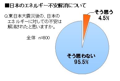 日本のエネルギー不安の解消について.png