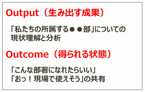 【図2】 2つの目標(例) .png
