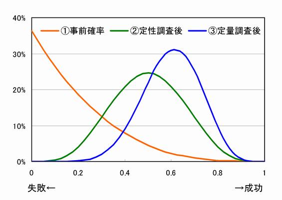 ベイズ説明図.png