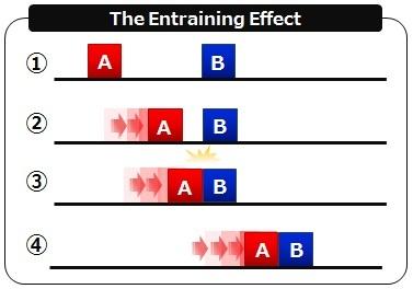 Entraining Effect.jpg