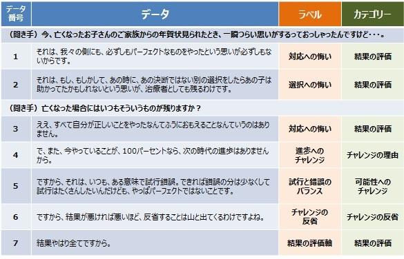 GTA具体例.jpg