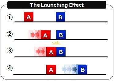 Lauching Effect.jpg